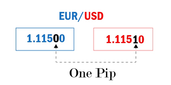 Forex & CFD trading calculator. Check profit and loss of potential trades. - Admiral Markets